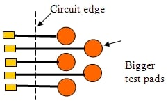 Pads in Micro PCB Design
