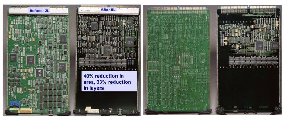 The benefit of HDI: The green PCB on the left is a conventional 12-layer through-hole controlled impedance design. The black PCB shows the benchmarked 8-layer HDI redesign, which saved 40% in surface area and 33% in layer depth with the same function.