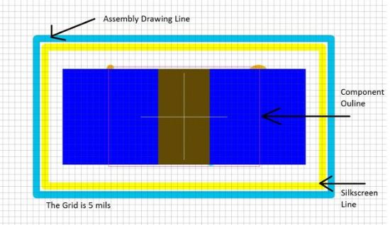 PCB Assembly: 8 Tips For Design For Assembly | Sierra