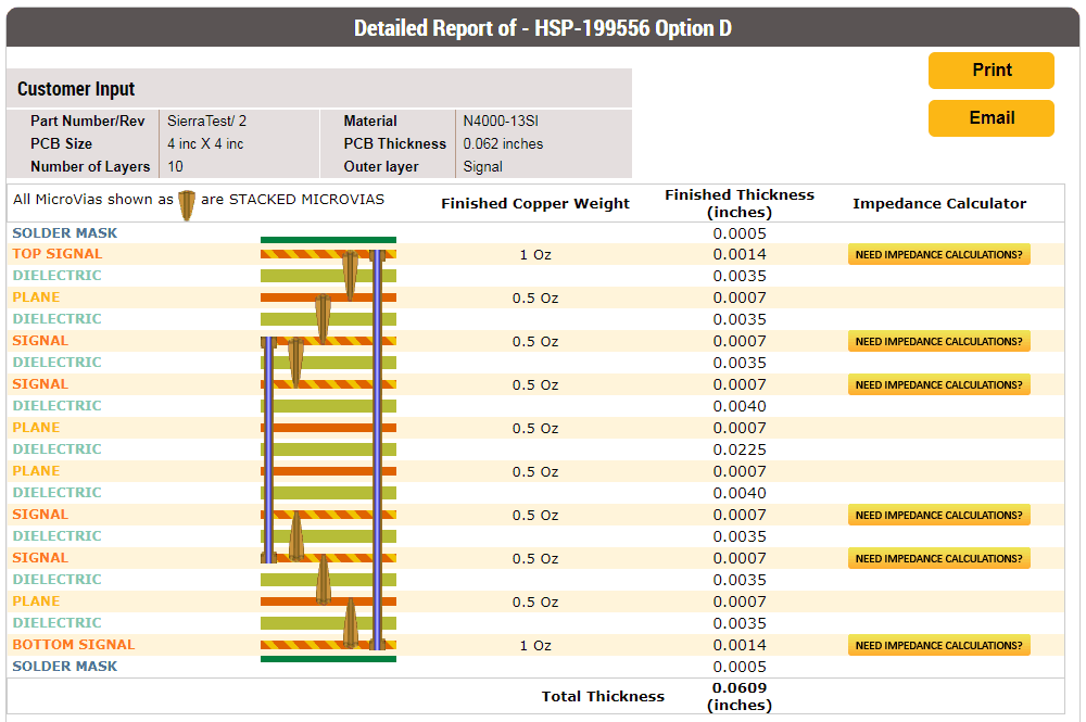 Sierra Circuits HDI Stackup Planner