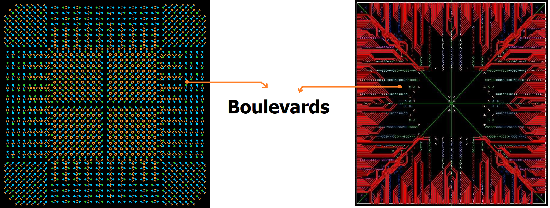 Boulevard arrangement in BGA