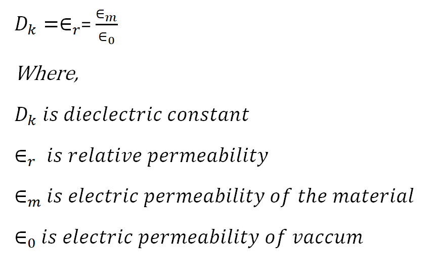 Equation for dielectric constant or relative permeability