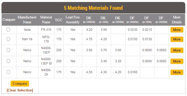 Free Material Selector