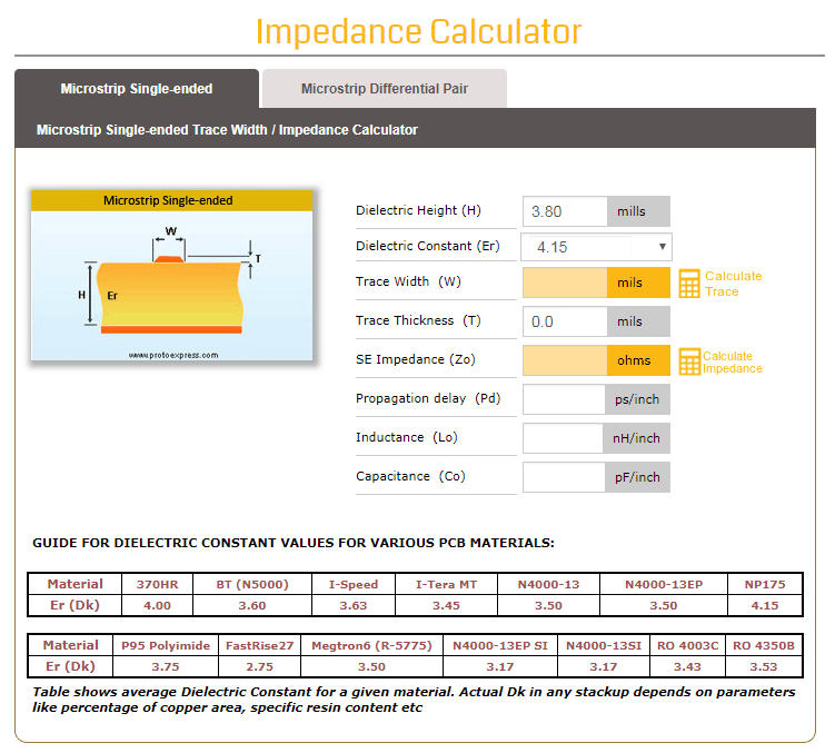 Single-ended impedance calculator