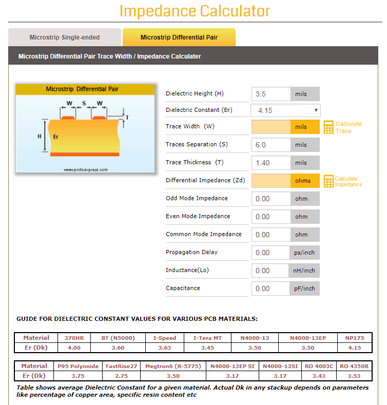 Differential impedance calculator
