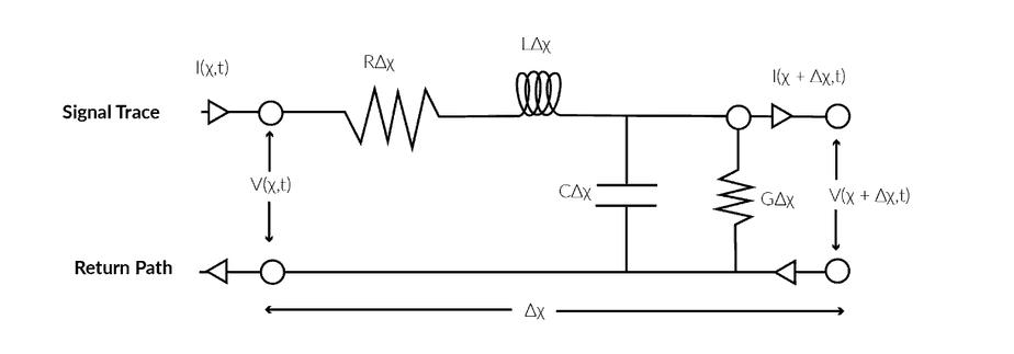 transmission line segment