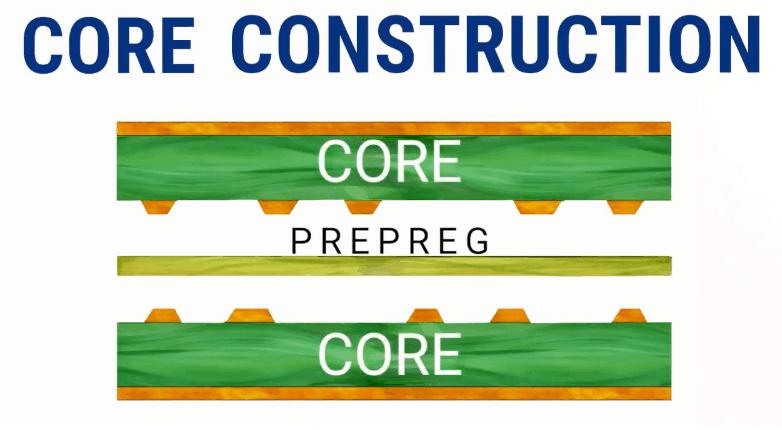 core construction pcb