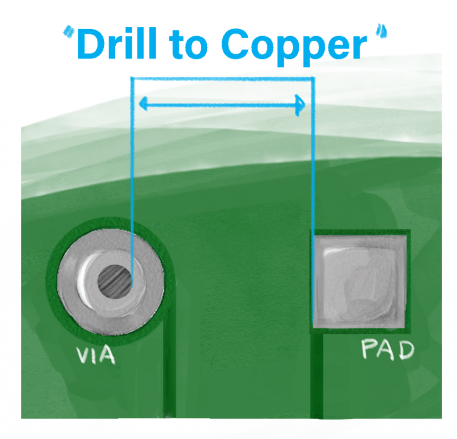Drill to copper
