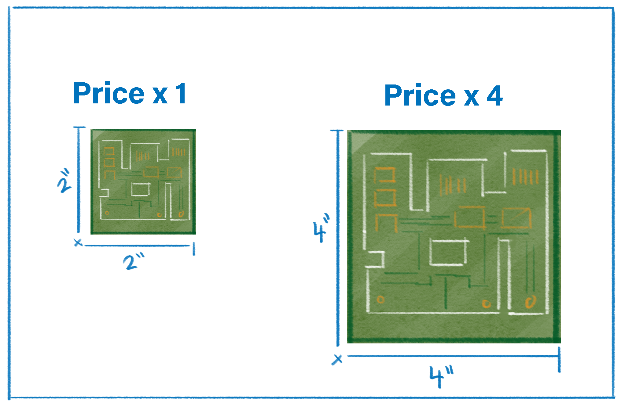 Nine Cost Drivers for Rigid Circuit Boards