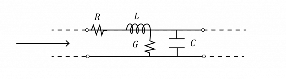 PCB transmission line characteristic impedance