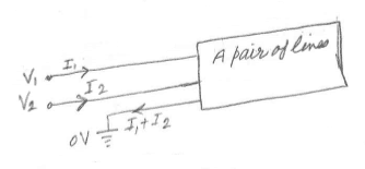 Differential pair transmission line