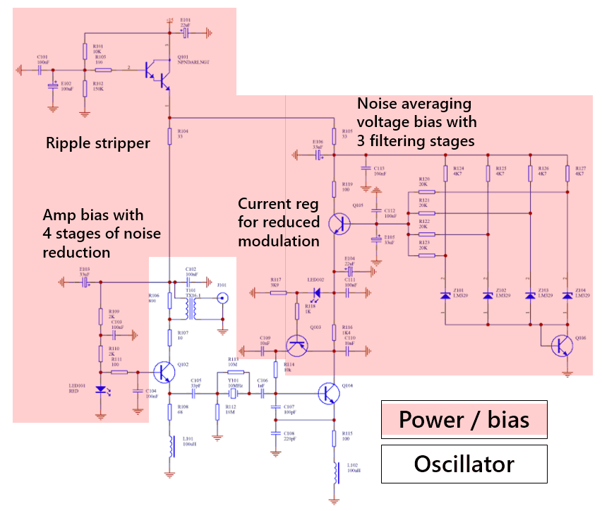 Designing Power for Sensitive Circuits (Fig 1)