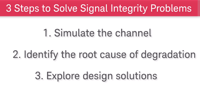 How to Solve Signal Integrity Problems: The Basics