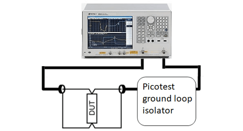 Ultra-low Impedance Testing - Figure 1