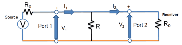 Ultra-low Impedance Testing - Figure 2