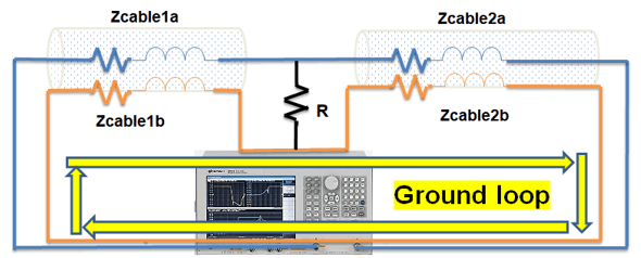Ultra-low Impedance Testing - Figure 3