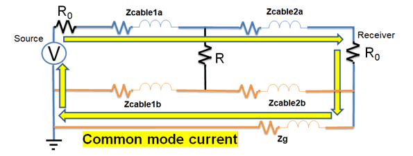 Ultra-low Impedance Testing - Figure 4
