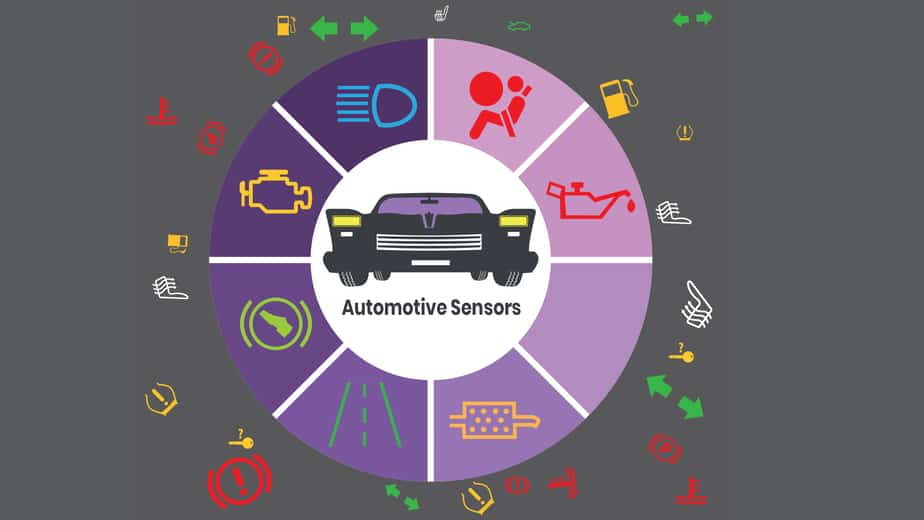 <h1>Automotive Sensors: A Pinch of Digital Spice in the Mechanical Curry</h1> post thumbnail image