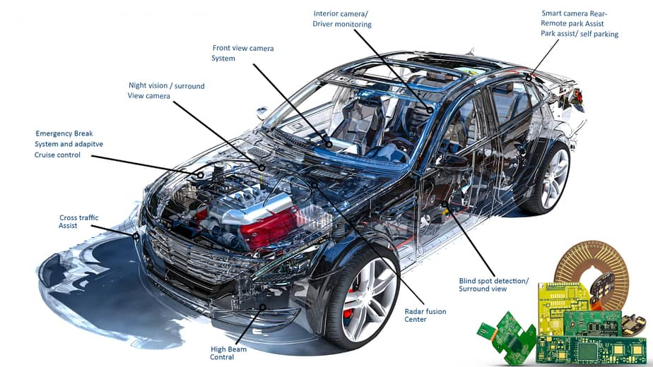 <h1>Automotive PCB: The Chassis of the Modern Automotive Industry</h1> post thumbnail image