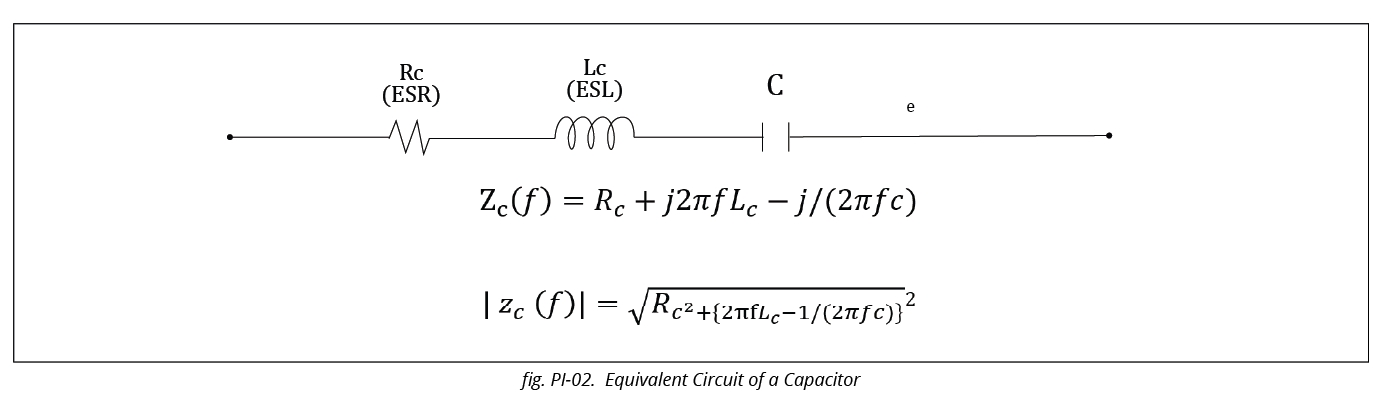 Equivalent Circuit of a Capacitor