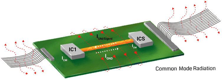 Common mode radiation between two ICs placed on a PCB