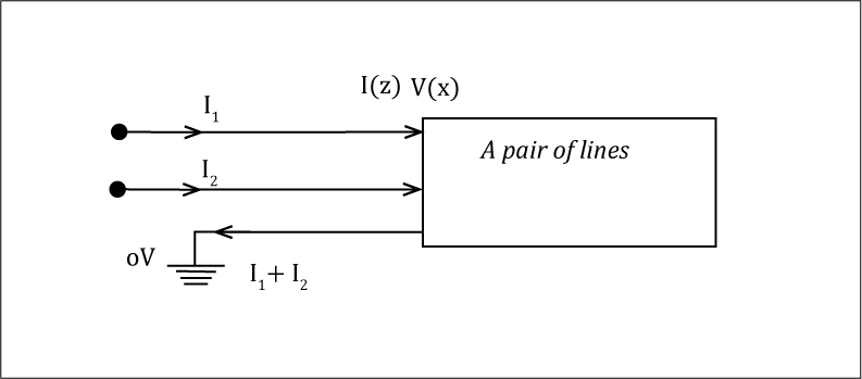 Differential pair line