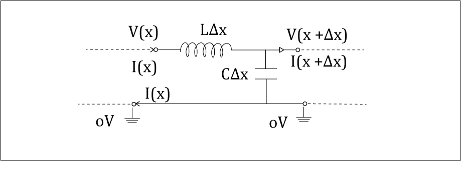 Differential pair in terms of line inductances and capacitances