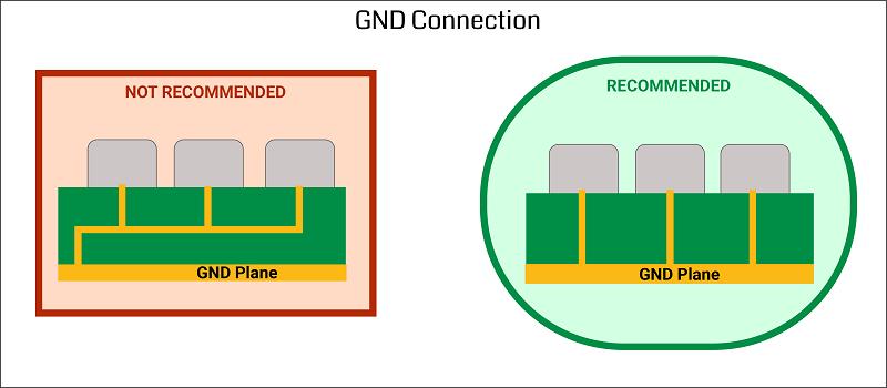 Reducing ground loop in a PCB
