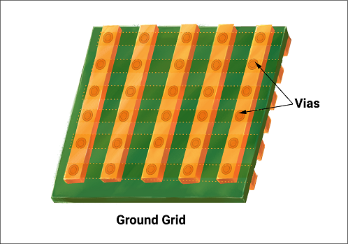 Ground grids for a two-layer PCB