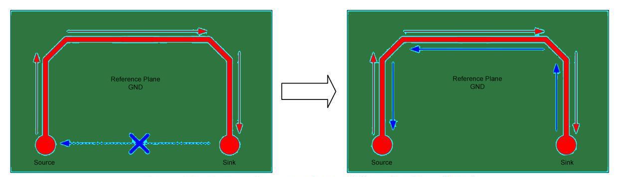 Signal Return Path