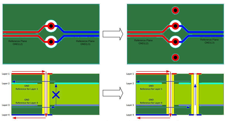 Stitching Capacitors Ground Reference