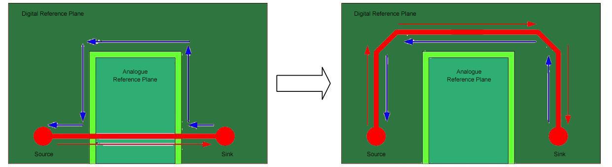 Virtual Analog Ground
