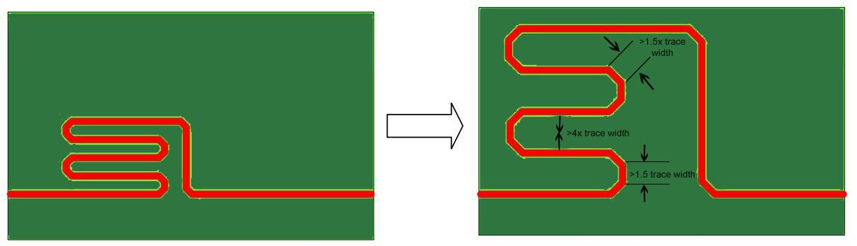 High Speed Trace Minimum Distance