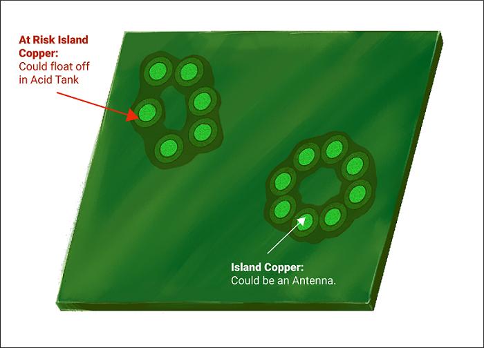 Copper / Solder mask Slivers on planes