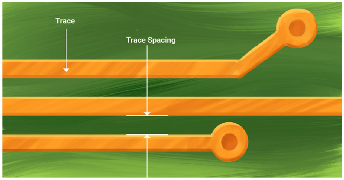 Line spacing between PCB traces Graphic
