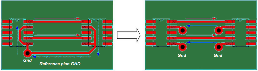 Return path for ground vias in high speed circuits