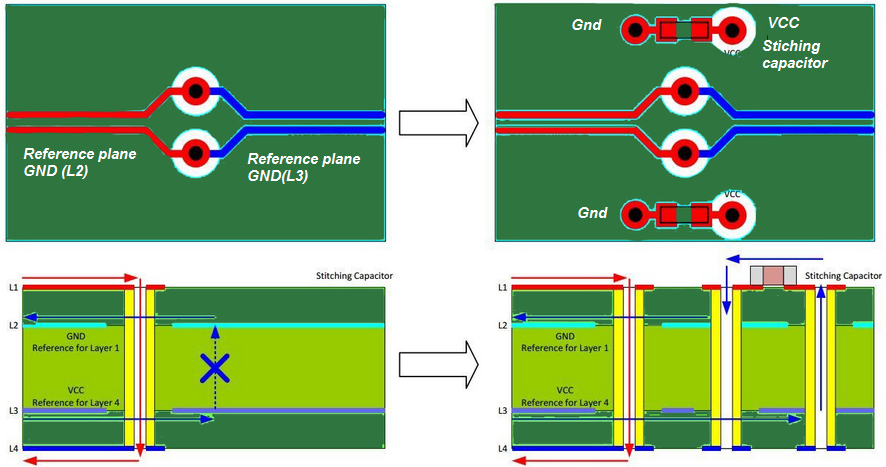 stitching capacitors in high speed circuits