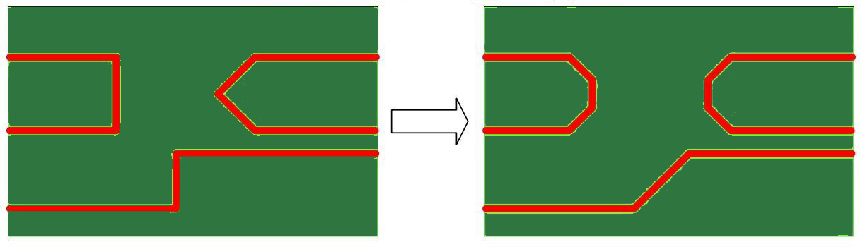 Trace bends in High speed circuit