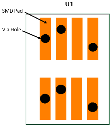 IC or multi-pin component via-in-pad
