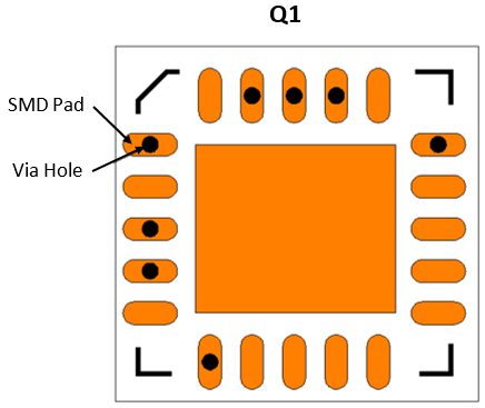 QFN device pads with via-in-pad