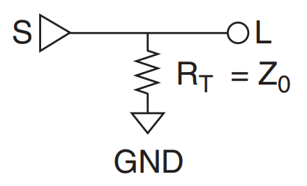 Parallel termination for impedance matching