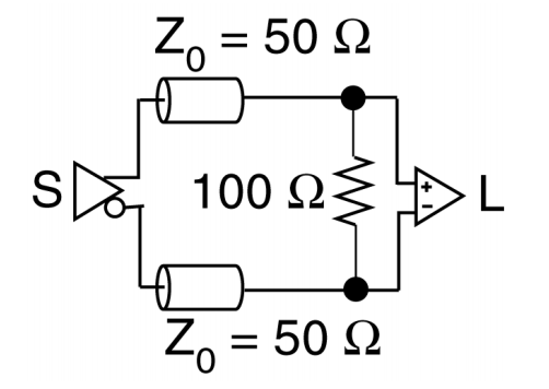 Differential pair termination for impedance matching