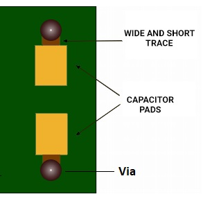 Graphic on via placement for ground bounce reduction in PCBs