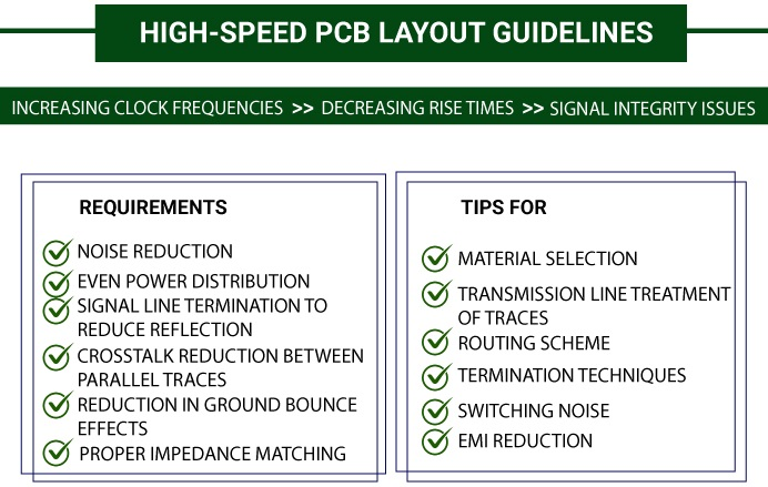 High-speed PCB layout guidelines infographic