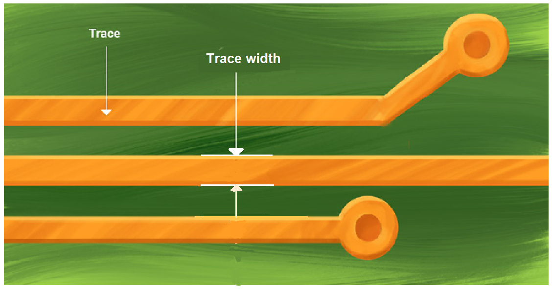Trace width consideration for efficient PCB thermal management