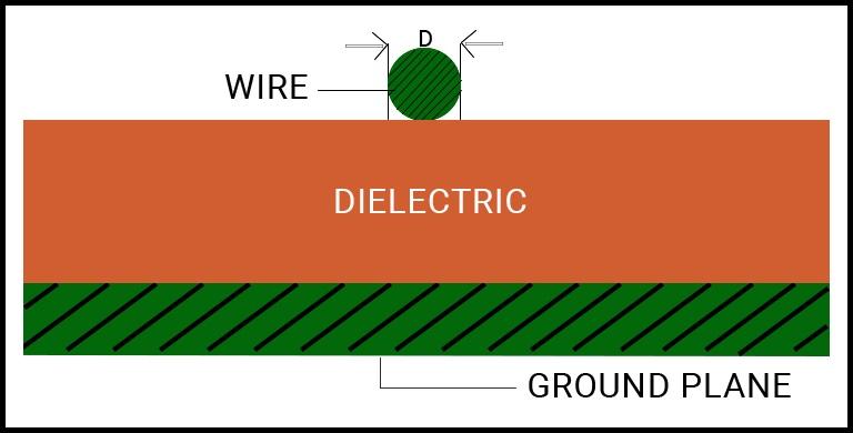 Wire microstrip for propagation delay control