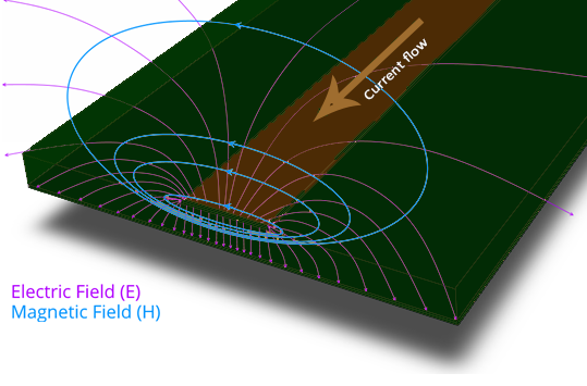 Role of electric and magnetic field in current flow.