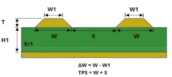 Microstrip differential pair routing