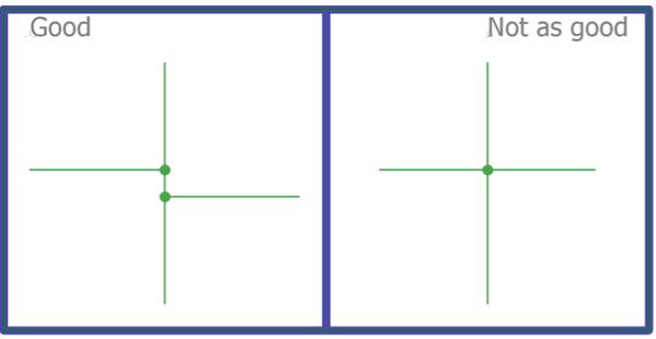 PCB schematic wiring
