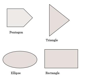 PCB schematic symbol shapes